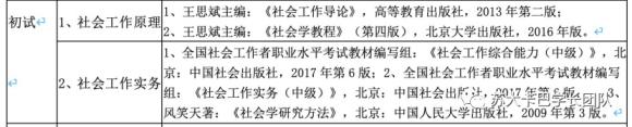 苏大考研:超多干货分享 苏大考研社会工作高分经验