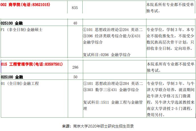 南京大学金融专硕学制3年